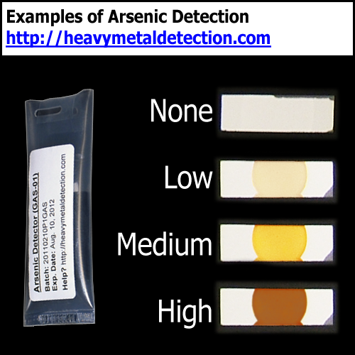 Examples of Arsenic Detection